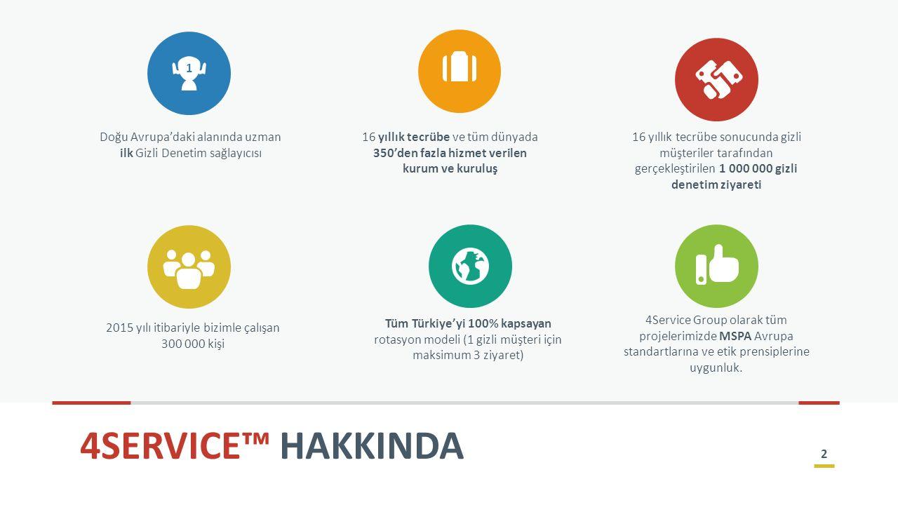 1 Doğu Avrupa'daki alanında uzman ilk Gizli Denetim sağlayıcısı. 16 yıllık tecrübe ve tüm dünyada 350'den fazla hizmet verilen kurum ve kuruluş.