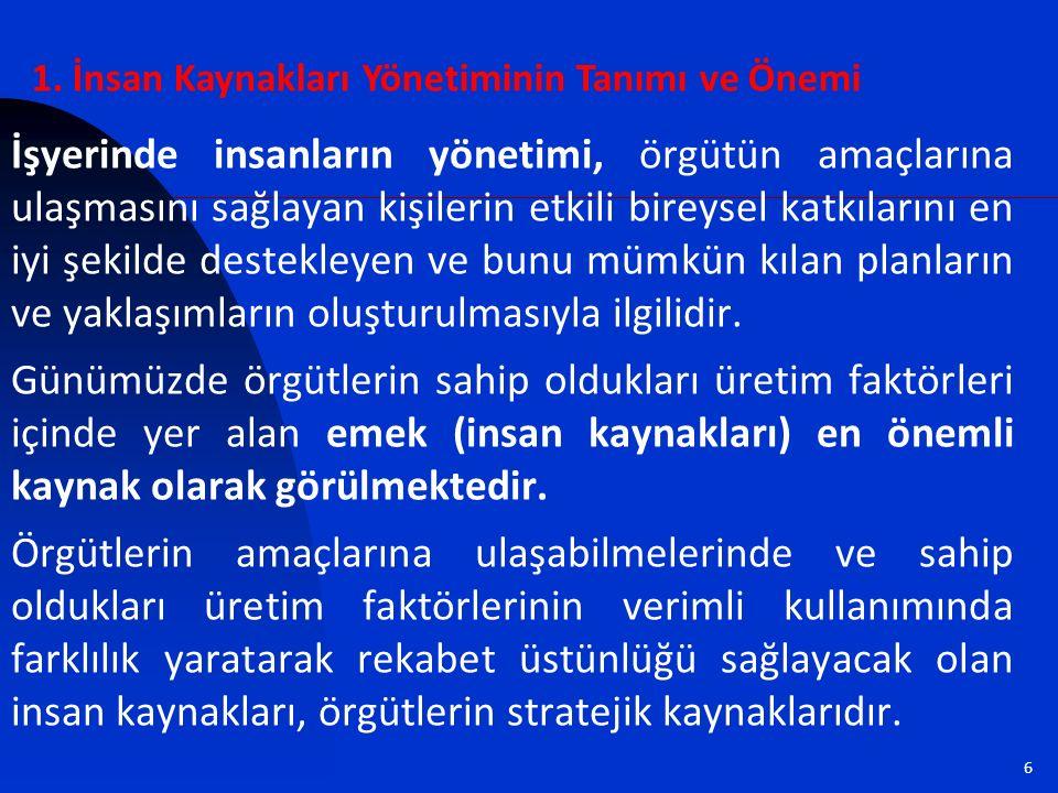 1. İnsan Kaynakları Yönetiminin Tanımı ve Önemi