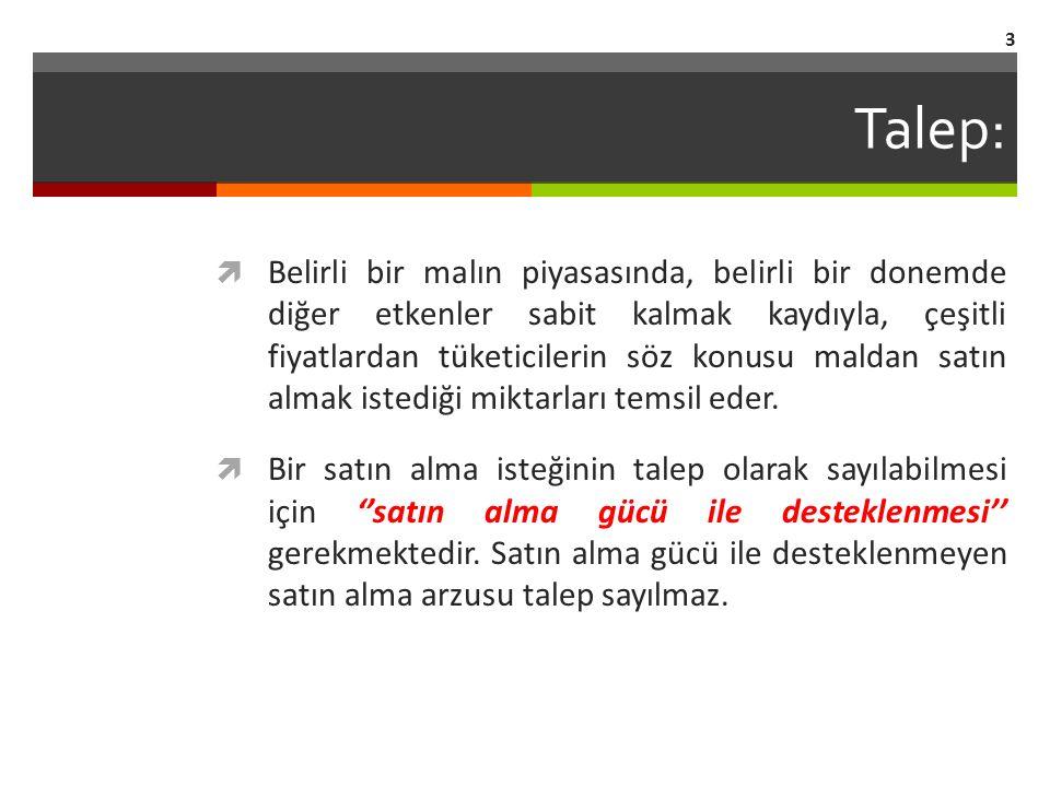 Talep: