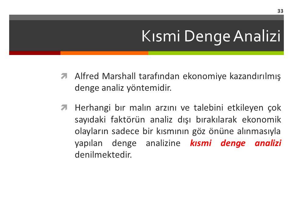Kısmi Denge Analizi Alfred Marshall tarafından ekonomiye kazandırılmış denge analiz yöntemidir.