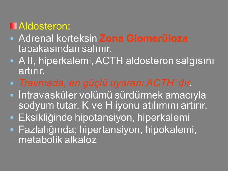 Adrenal korteksin Zona Glomerüloza tabakasından salınır.