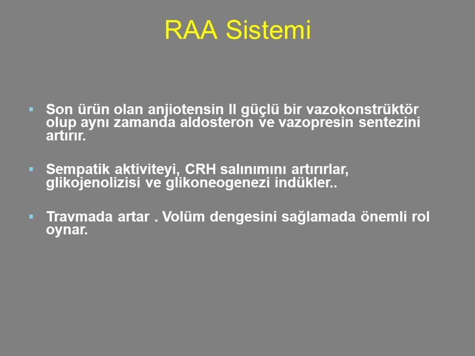 12121212 RAA Sistemi. Son ürün olan anjiotensin II güçlü bir vazokonstrüktör olup aynı zamanda aldosteron ve vazopresin sentezini artırır.