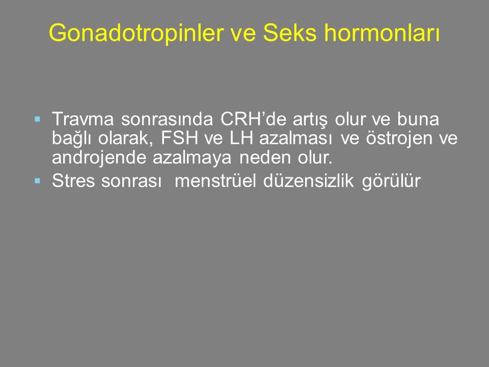 Gonadotropinler ve Seks hormonları