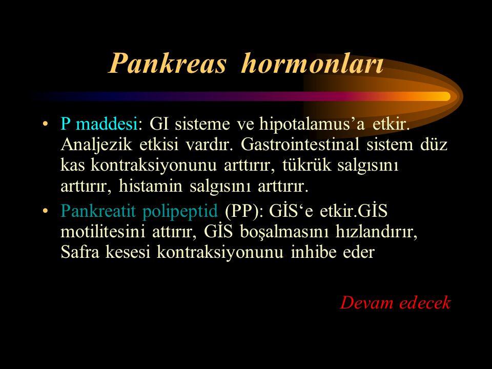 Pankreas hormonları