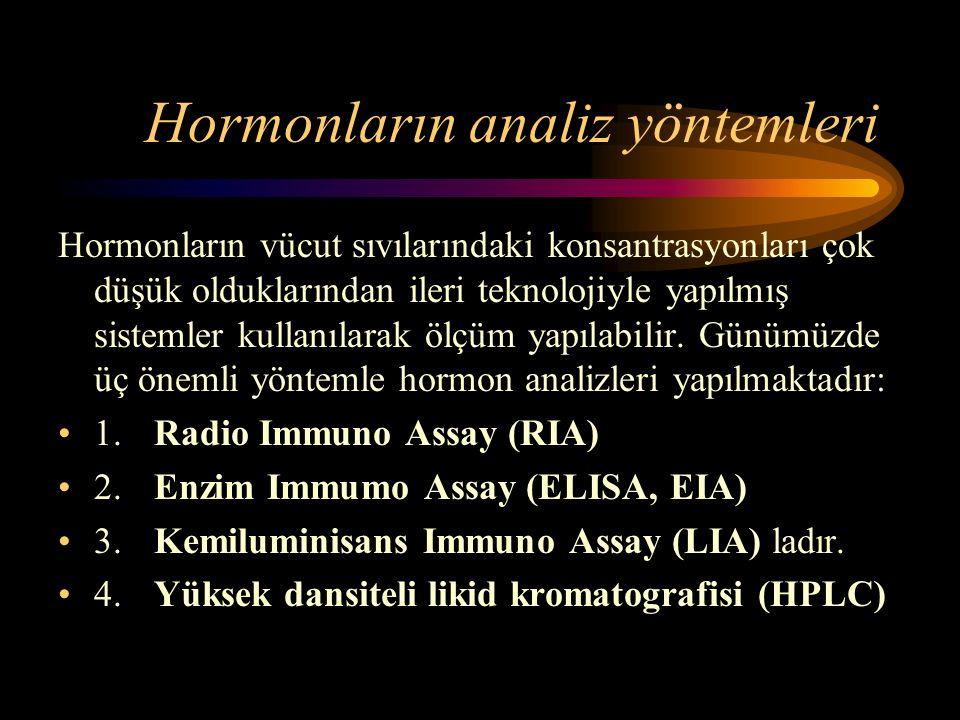 Hormonların analiz yöntemleri