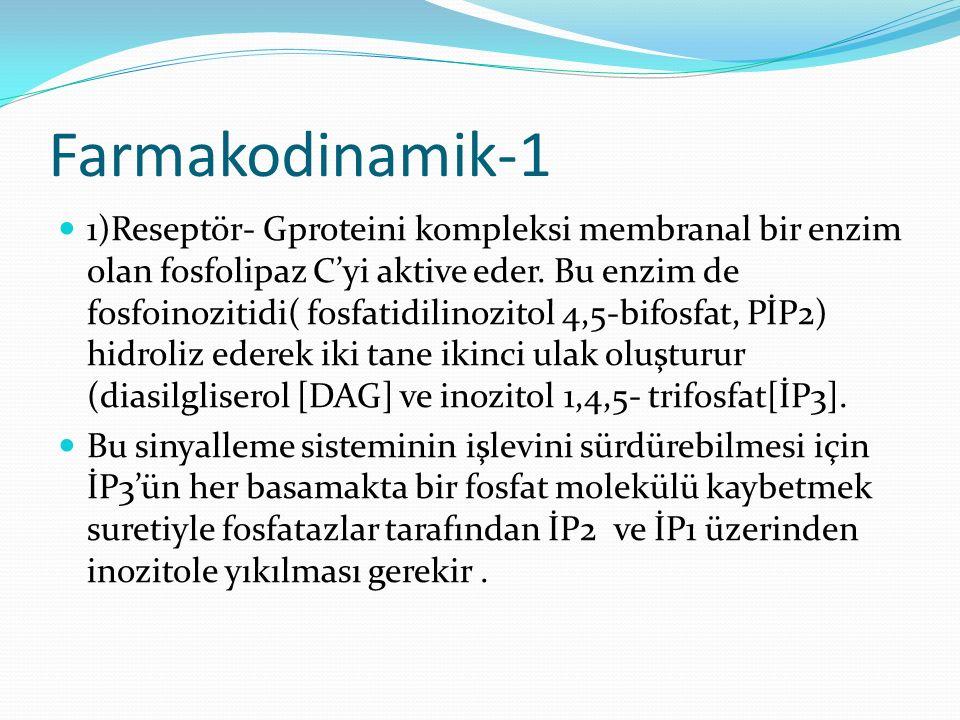 Farmakodinamik-1