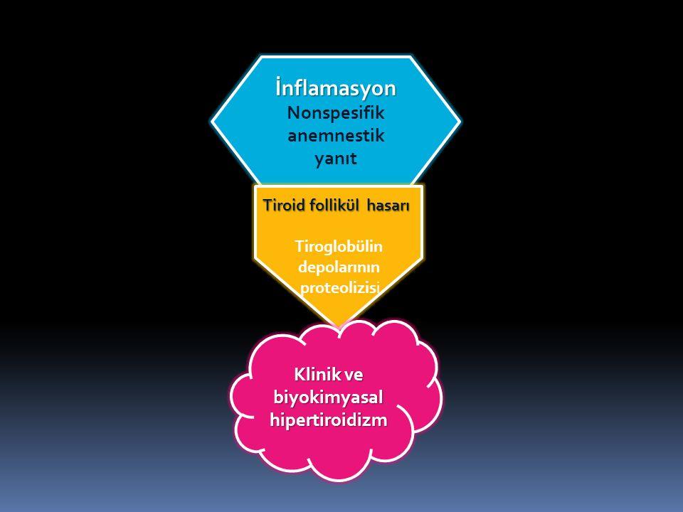 Nonspesifik anemnestik yanıt Klinik ve biyokimyasal hipertiroidizm