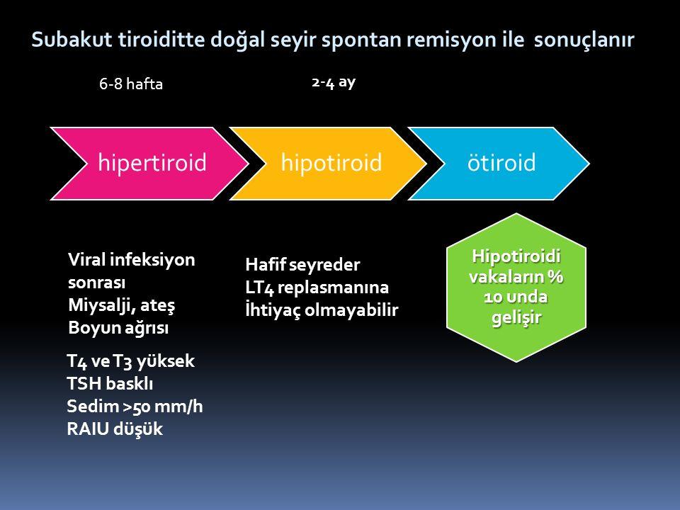 Hipotiroidi vakaların % 10 unda gelişir