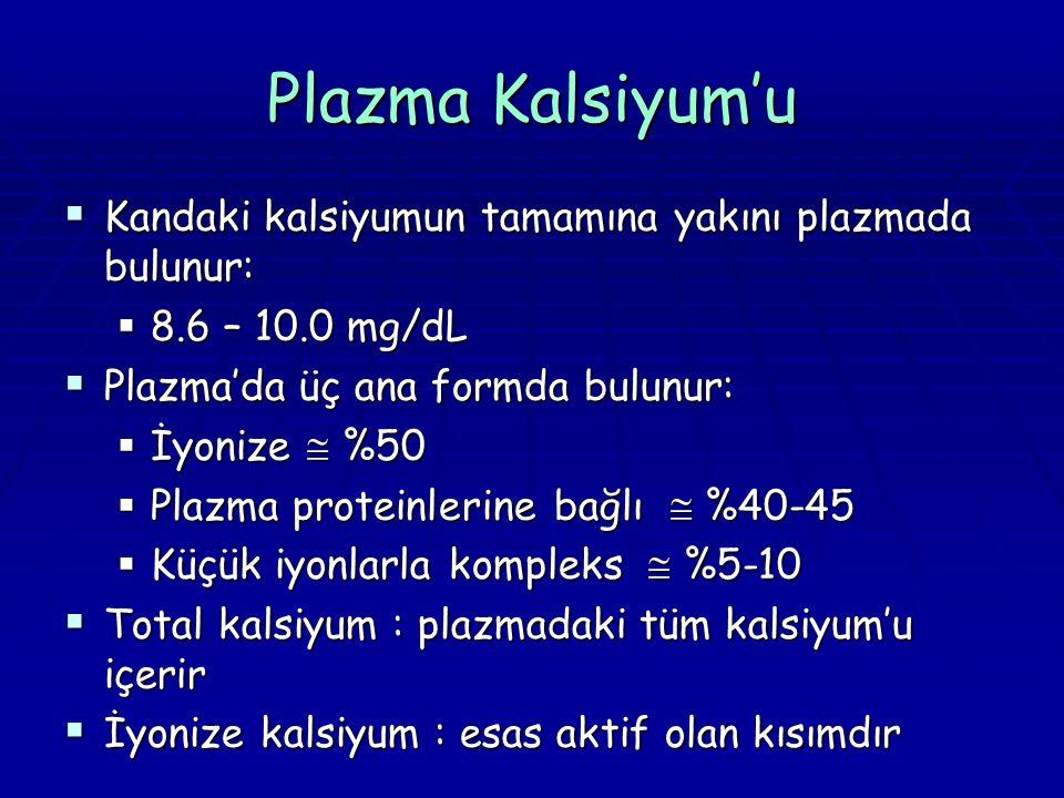 Plazma Kalsiyum'u Kandaki kalsiyumun tamamına yakını plazmada bulunur:
