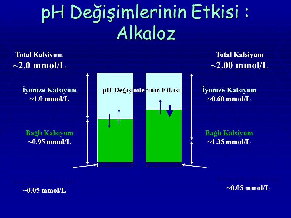 pH Değişimlerinin Etkisi : Alkaloz