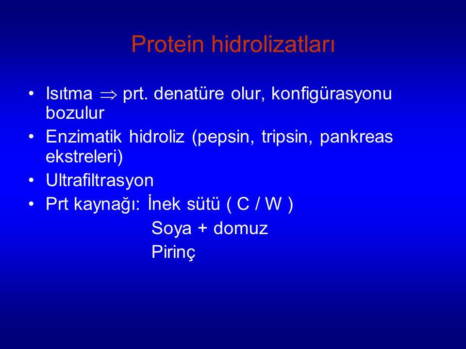 Protein hidrolizatları