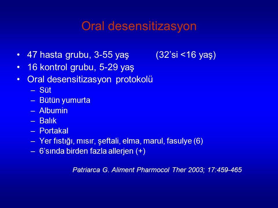 Oral desensitizasyon 47 hasta grubu, 3-55 yaş (32'si <16 yaş)