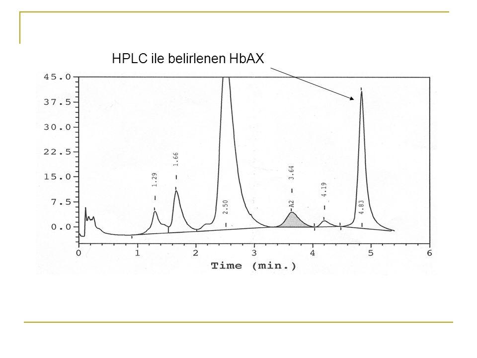 HPLC ile belirlenen HbAX
