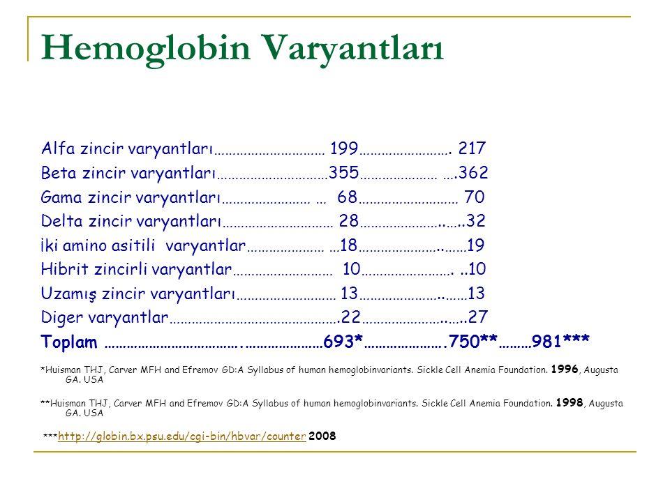 Hemoglobin Varyantları