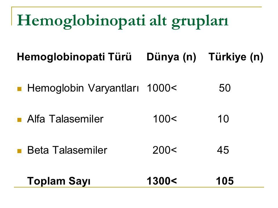 Hemoglobinopati alt grupları