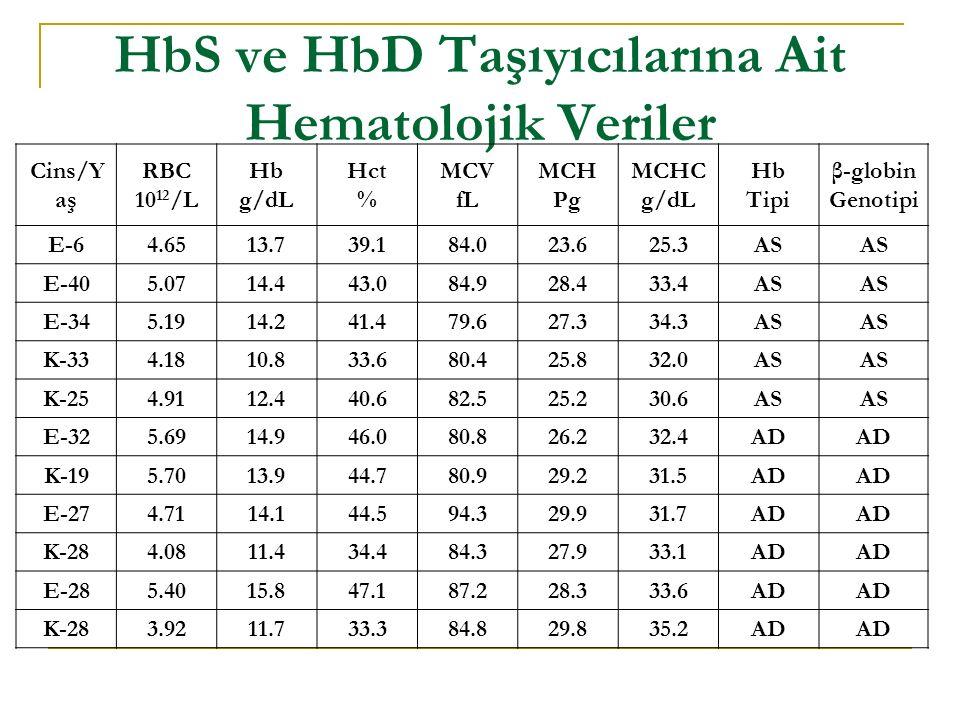 HbS ve HbD Taşıyıcılarına Ait Hematolojik Veriler