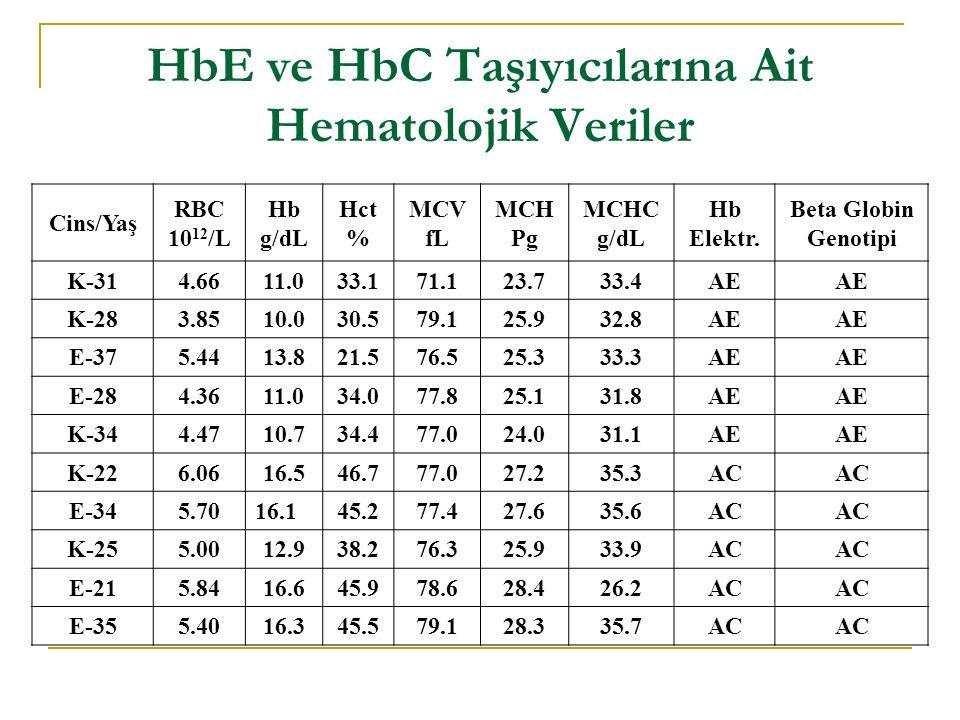 HbE ve HbC Taşıyıcılarına Ait Hematolojik Veriler