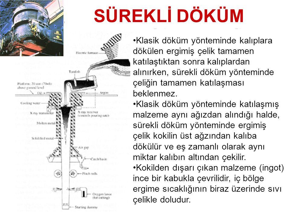 SÜREKLİ DÖKÜM CONTINUOUS CASTING