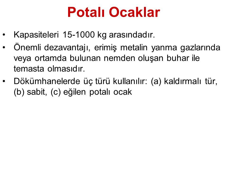 Potalı Ocaklar Kapasiteleri 15-1000 kg arasındadır.