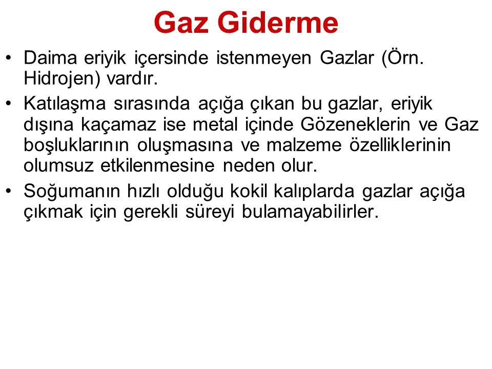 Gaz Giderme Daima eriyik içersinde istenmeyen Gazlar (Örn. Hidrojen) vardır.