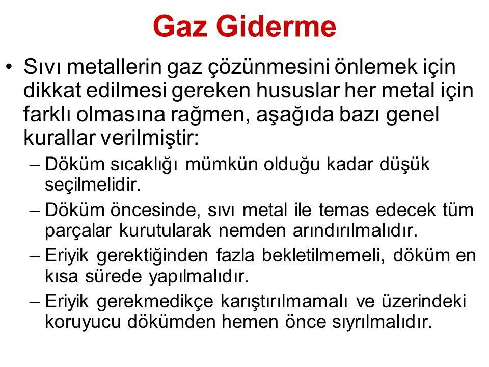 Gaz Giderme