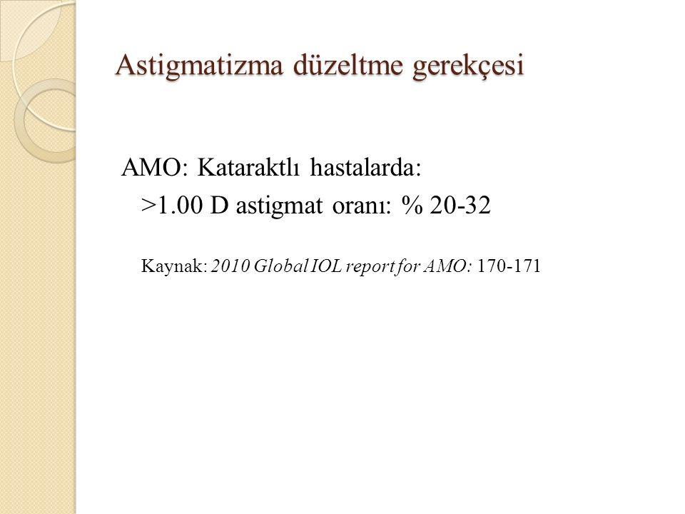Astigmatizma düzeltme gerekçesi