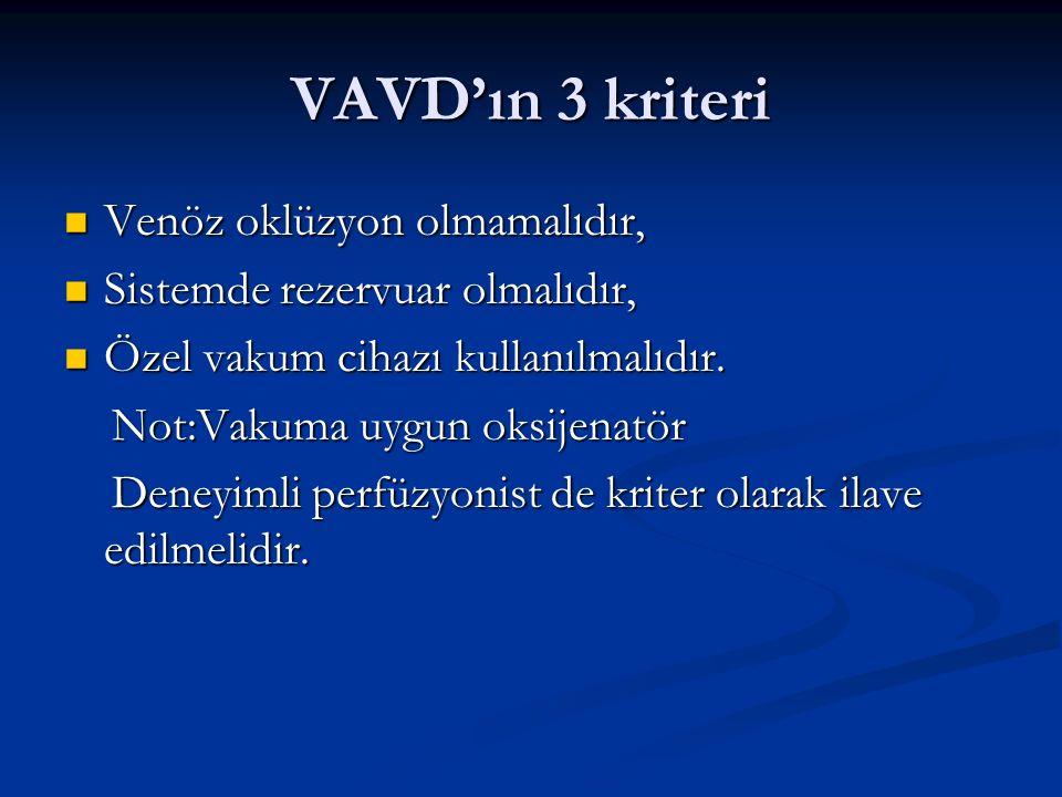 VAVD'ın 3 kriteri Venöz oklüzyon olmamalıdır,