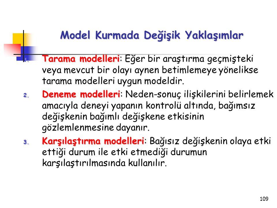 Model Kurmada Değişik Yaklaşımlar