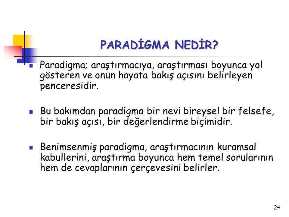 PARADİGMA NEDİR Paradigma; araştırmacıya, araştırması boyunca yol gösteren ve onun hayata bakış açısını belirleyen penceresidir.