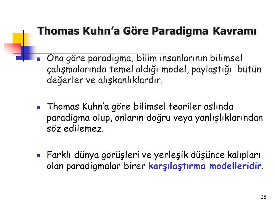 Thomas Kuhn'a Göre Paradigma Kavramı