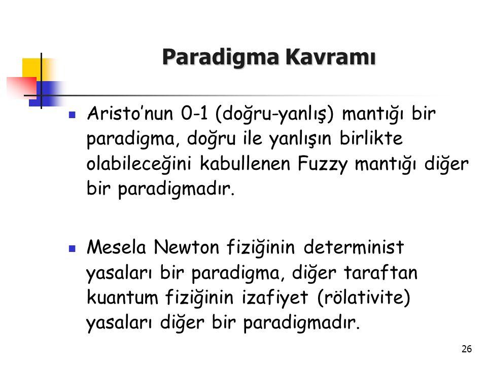 Paradigma Kavramı