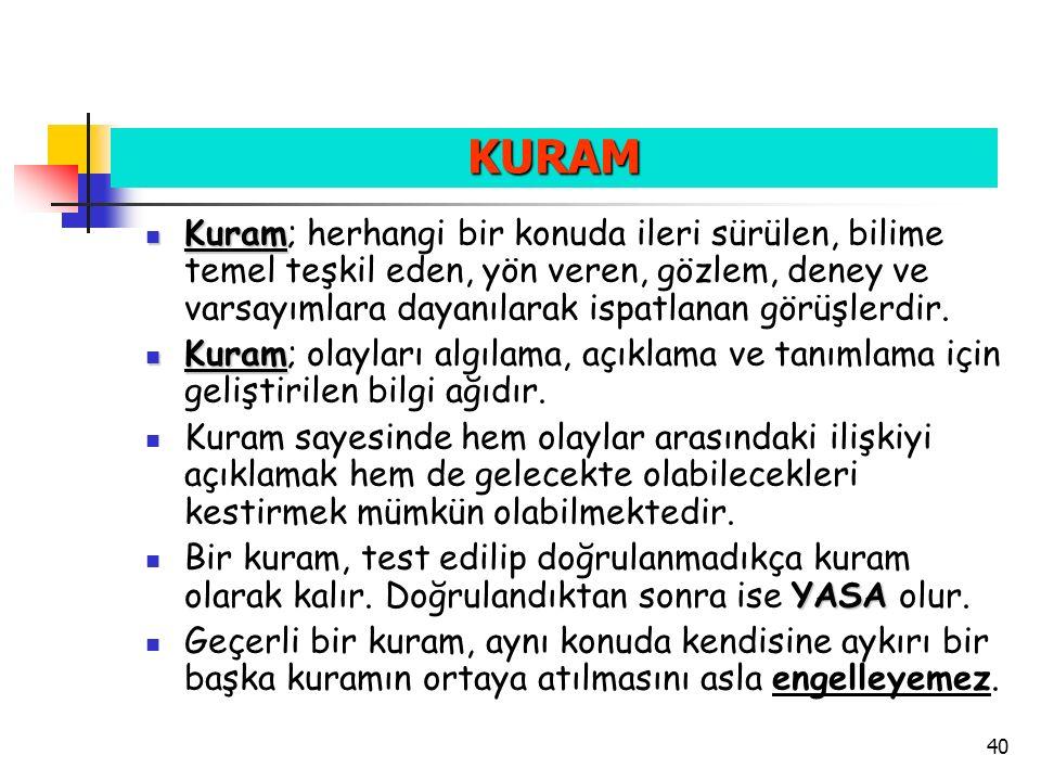 KURAM
