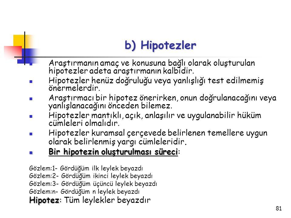 b) Hipotezler Araştırmanın amaç ve konusuna bağlı olarak oluşturulan hipotezler adeta araştırmanın kalbidir.