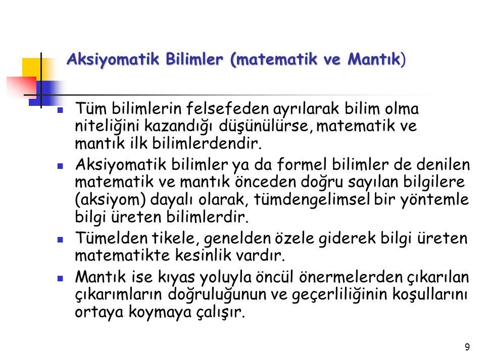 Aksiyomatik Bilimler (matematik ve Mantık)