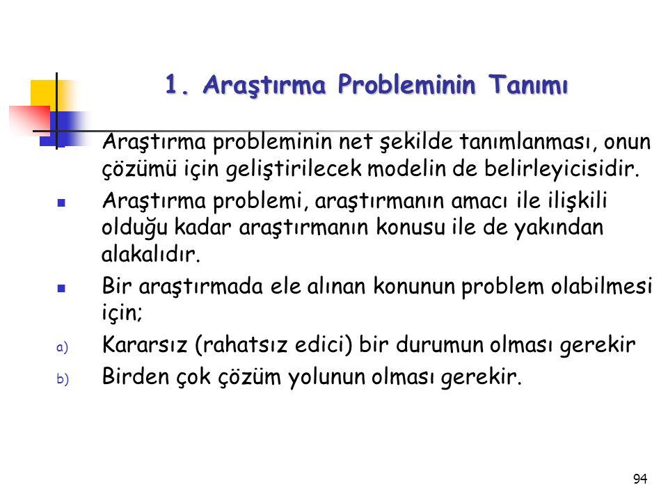 1. Araştırma Probleminin Tanımı