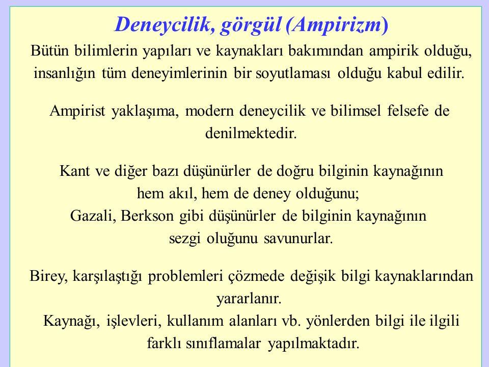 Deneycilik, görgül (Ampirizm)