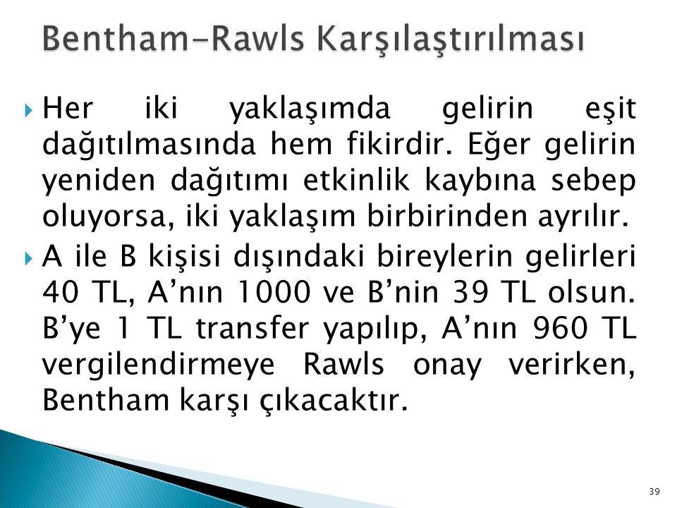 Bentham-Rawls Karşılaştırılması