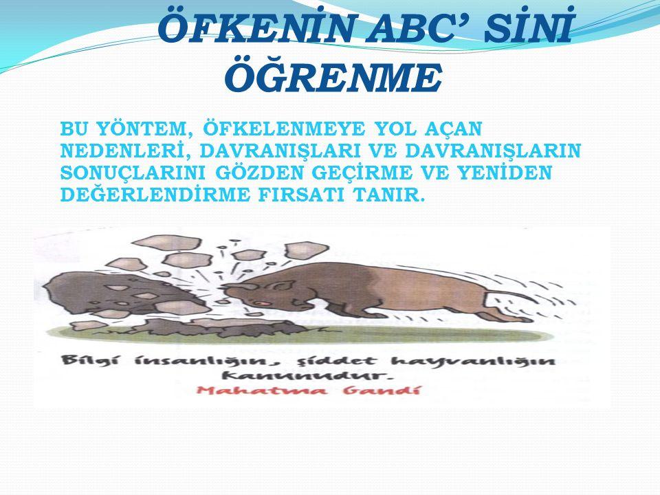 ÖFKENİN ABC' SİNİ ÖĞRENME