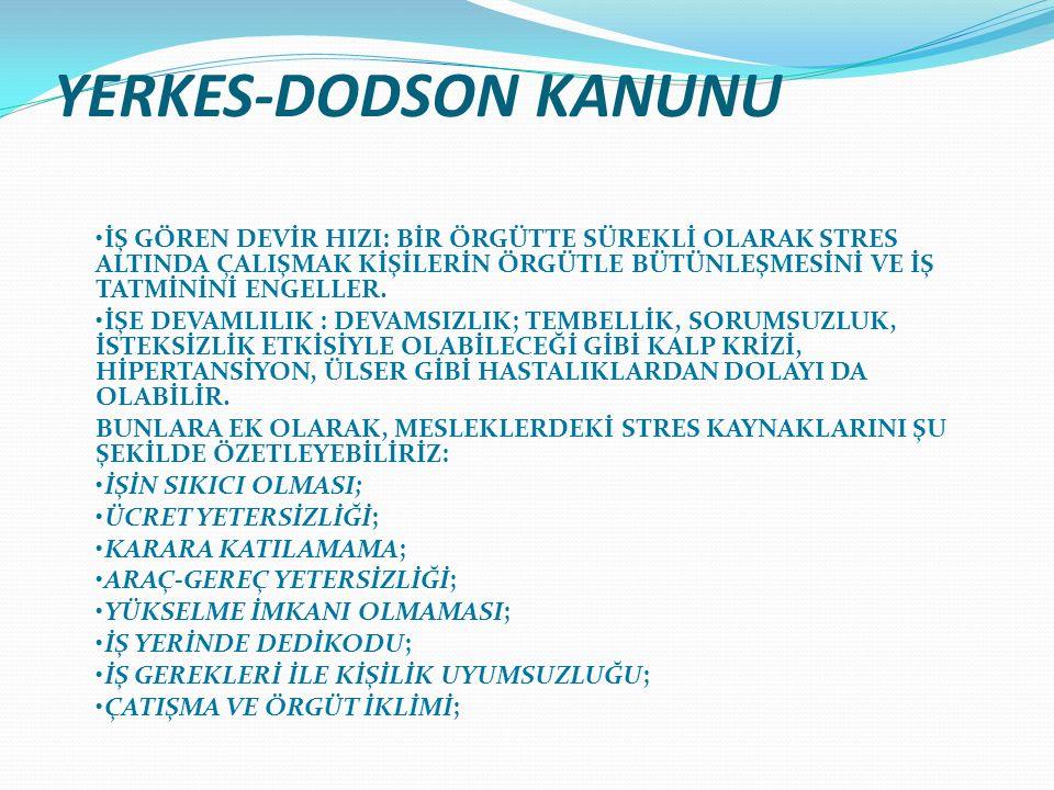YERKES-DODSON KANUNU