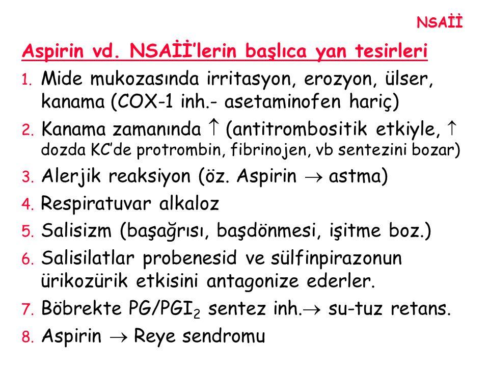 Aspirin vd. NSAİİ'lerin başlıca yan tesirleri