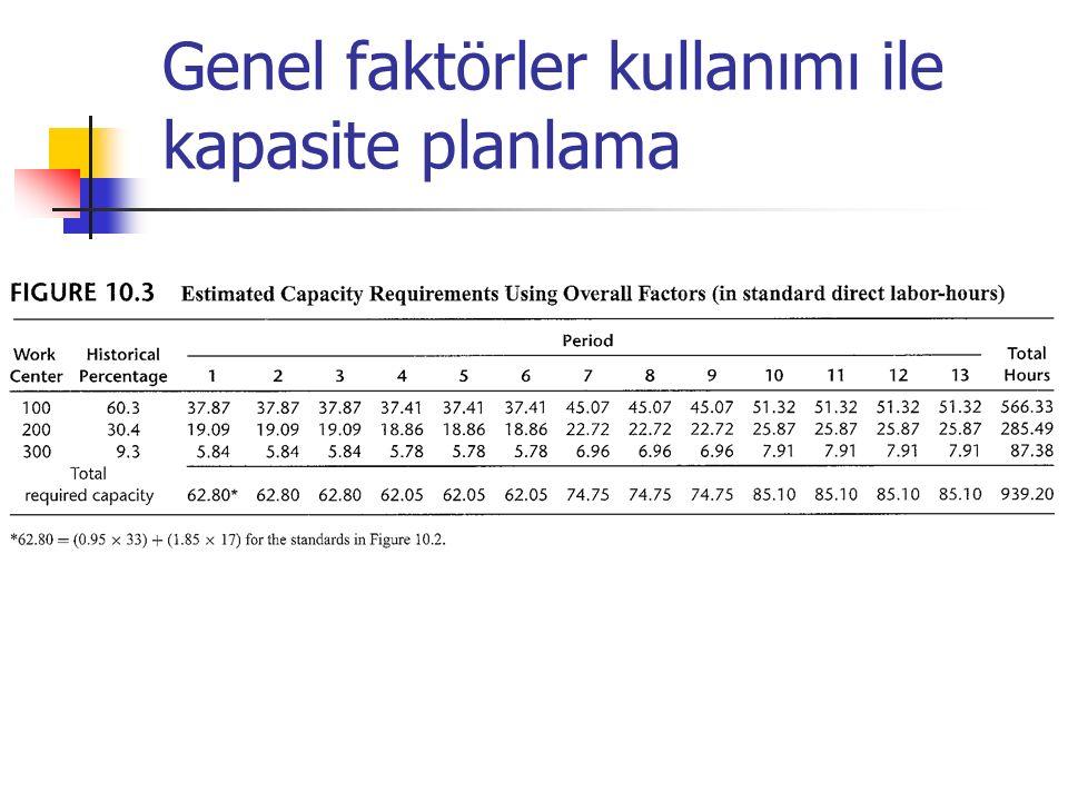 Genel faktörler kullanımı ile kapasite planlama