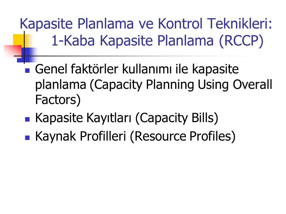 Kapasite Planlama ve Kontrol Teknikleri: 1-Kaba Kapasite Planlama (RCCP)