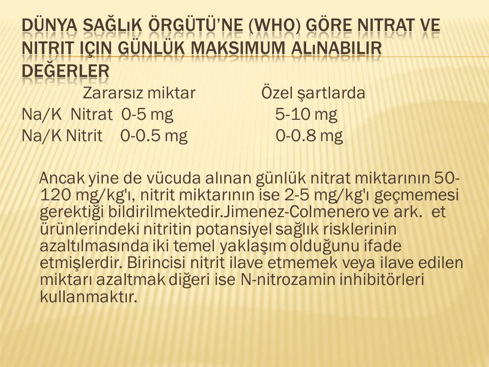 Dünya Sağlık Örgütü'ne (WHO) göre nitrat ve nitrit için günlük maksimum alınabilir değerler