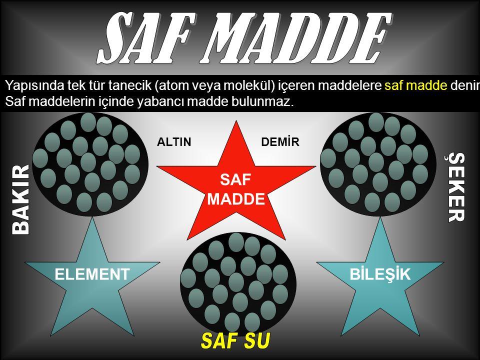 SAF MADDE ŞEKER BAKIR SAF SU SAF MADDE ELEMENT BİLEŞİK