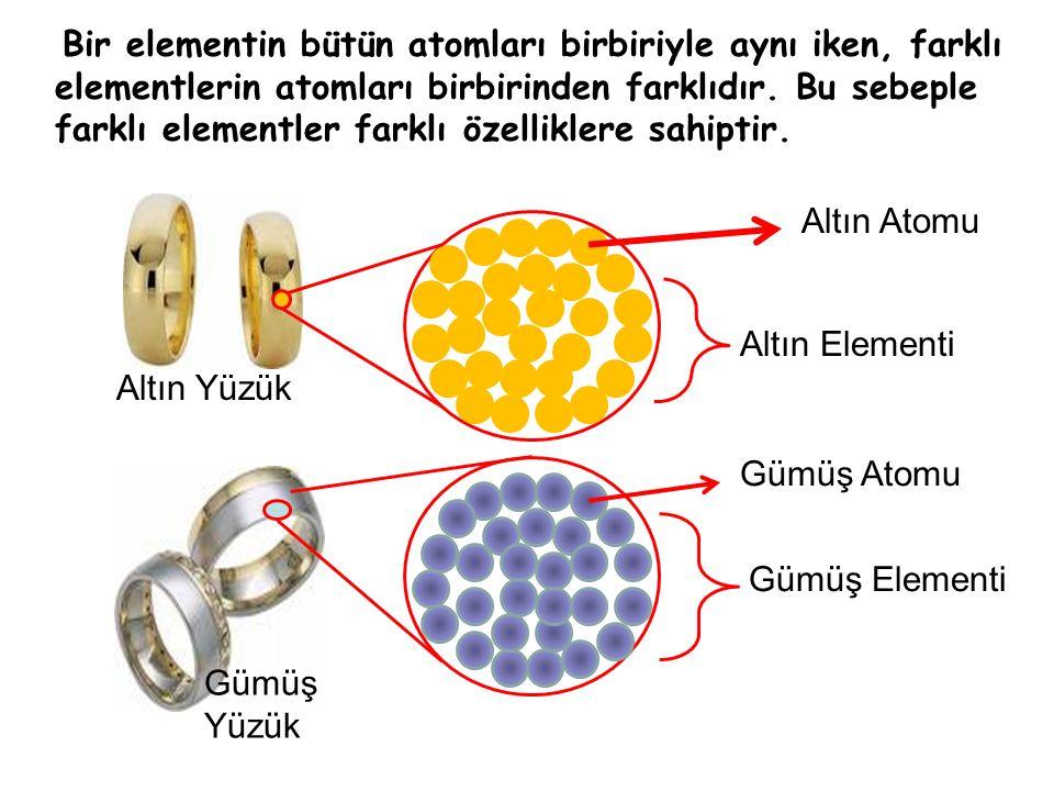 Altın Atomu Altın Elementi Altın Yüzük Gümüş Atomu Gümüş Elementi