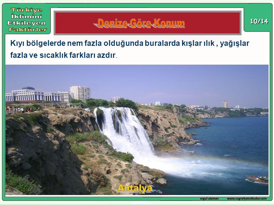 Türkiye İklimini Etkileyen Faktörler Denize Göre Konum
