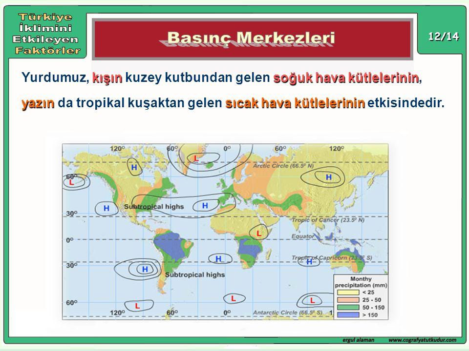 Türkiye İklimini Etkileyen Faktörler Basınç Merkezleri