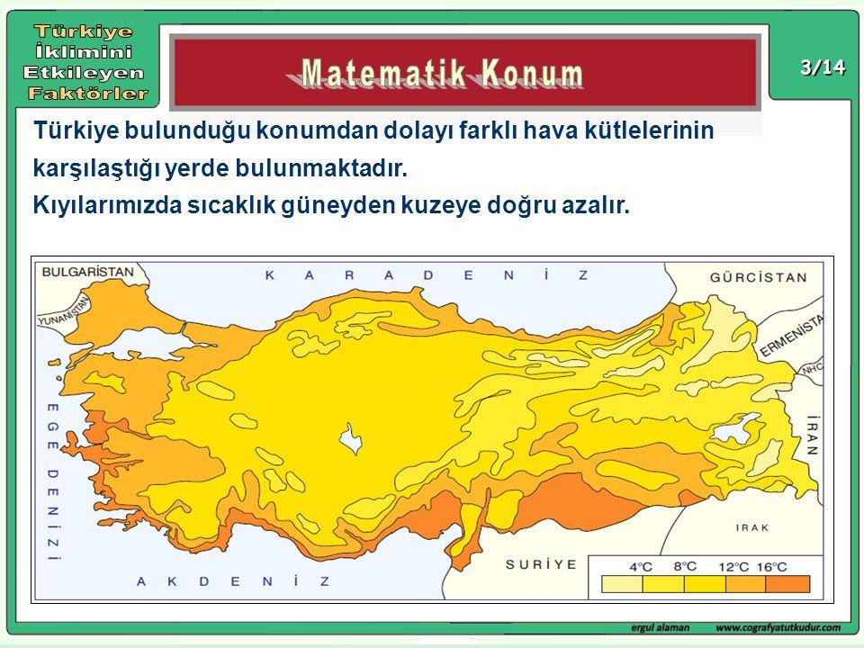 Türkiye İklimini Etkileyen Faktörler Matematik Konum