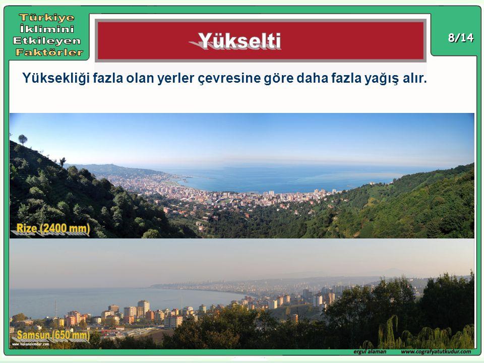 Türkiye İklimini Etkileyen Faktörler Yükselti