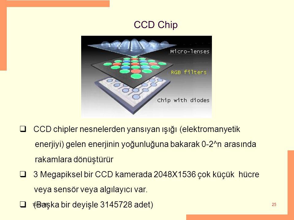 CCD Chip CCD chipler nesnelerden yansıyan ışığı (elektromanyetik
